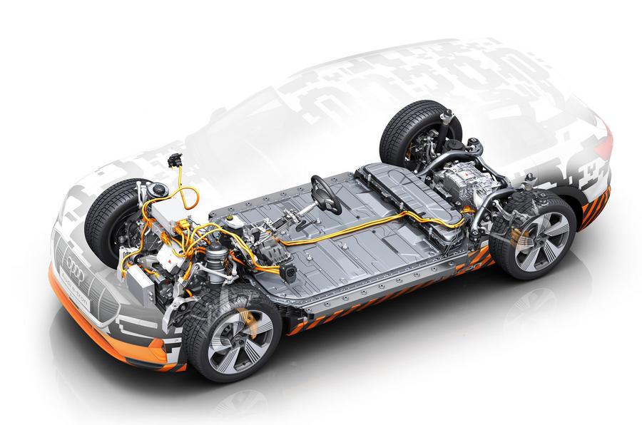 Cấu tạo cơ bản xe ô tô điện EV