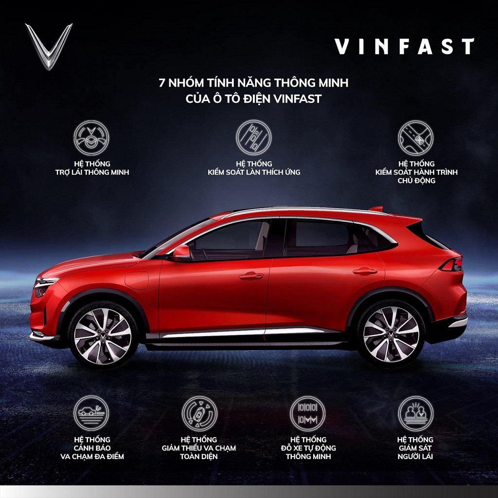 Công nghệ tự lái xe VinFast EV